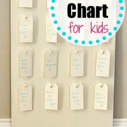 kids-job-chart title