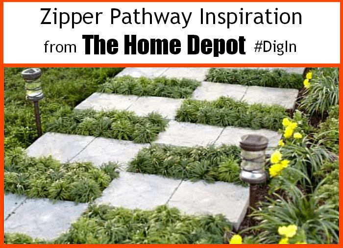 Zipper-Pathway-Graphic